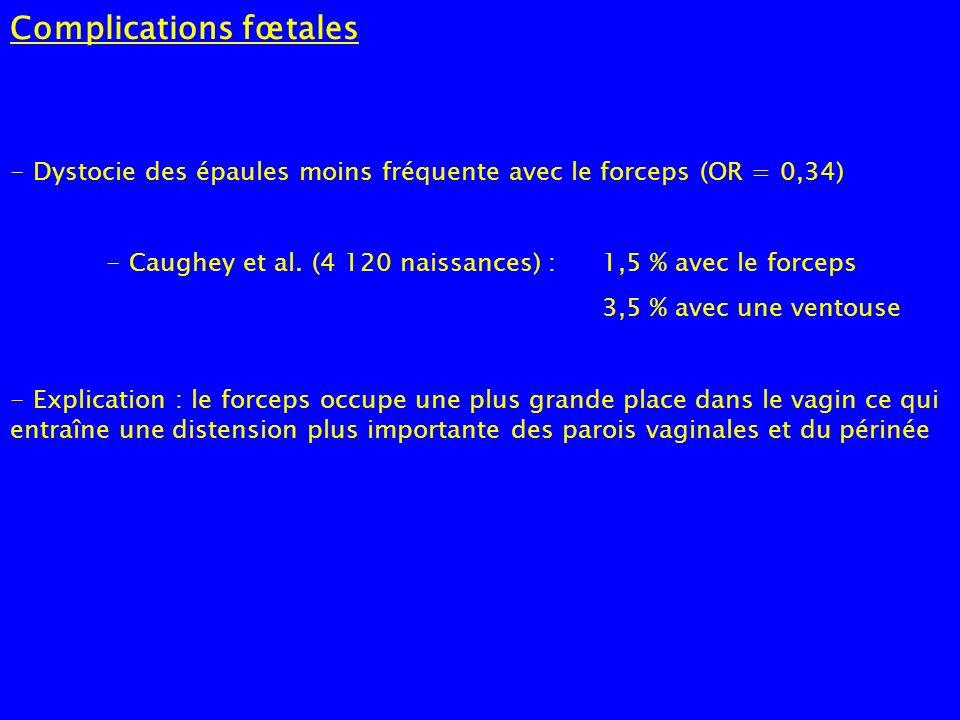 Complications fœtales - Dystocie des épaules moins fréquente avec le forceps (OR = 0,34) - Caughey et al. (4 120 naissances) : 1,5 % avec le forceps 3