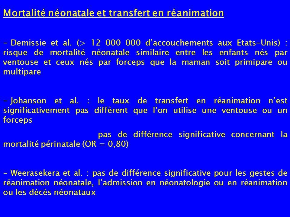 Mortalité néonatale et transfert en réanimation - Demissie et al. (> 12 000 000 daccouchements aux Etats-Unis) : risque de mortalité néonatale similai