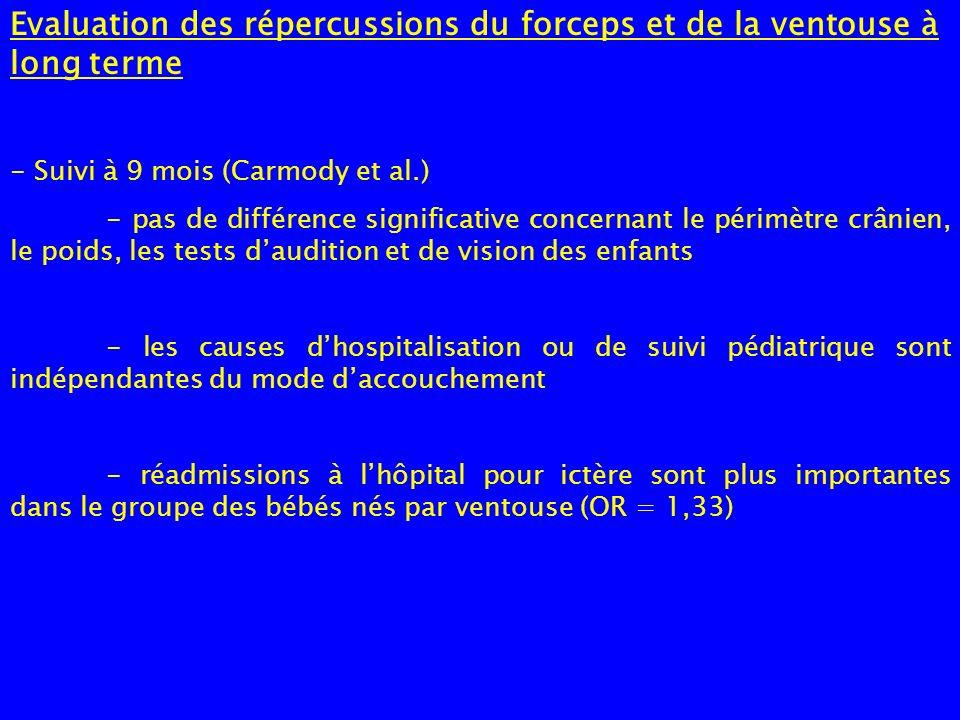 Evaluation des répercussions du forceps et de la ventouse à long terme - Suivi à 9 mois (Carmody et al.) - pas de différence significative concernant