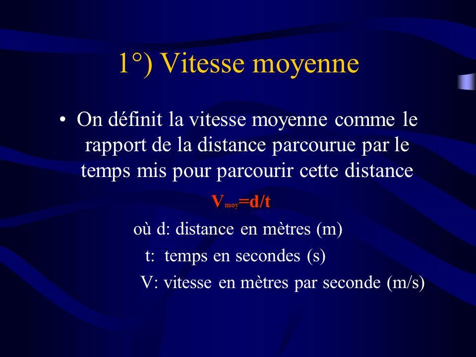 1°) Vitesse moyenne On définit la vitesse moyenne comme le rapport de la distance parcourue par le temps mis pour parcourir cette distance V moy =d/t V moy =d/t où d: distance en mètres (m) t: temps en secondes (s) V: vitesse en mètres par seconde (m/s)