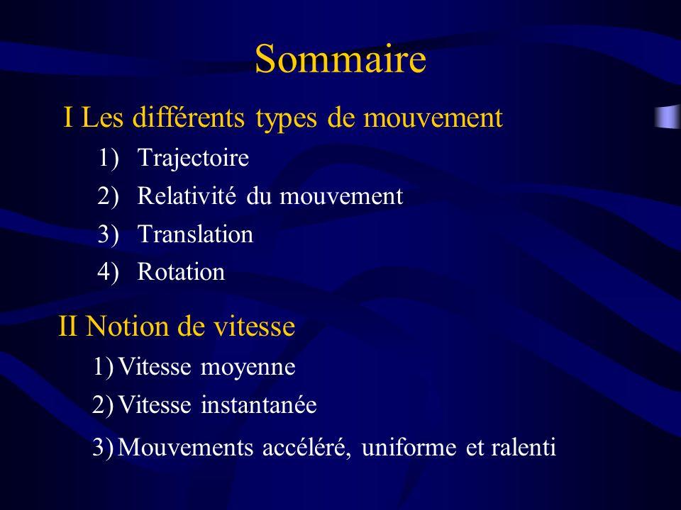 Sommaire I Les différents types de mouvement 1)Trajectoire 2)Relativité du mouvement 3)Translation 4)Rotation II Notion de vitesse 1)Vitesse moyenne 2)Vitesse instantanée 3)Mouvements accéléré, uniforme et ralenti