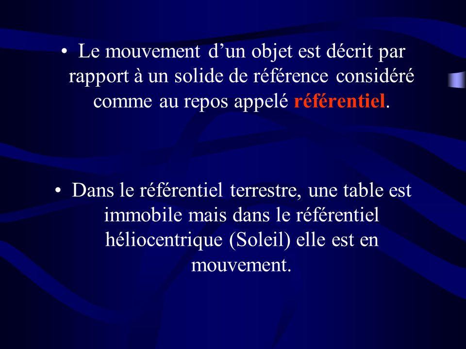Le mouvement dun objet est décrit par rapport à un solide de référence considéré comme au repos appelé référentiel.