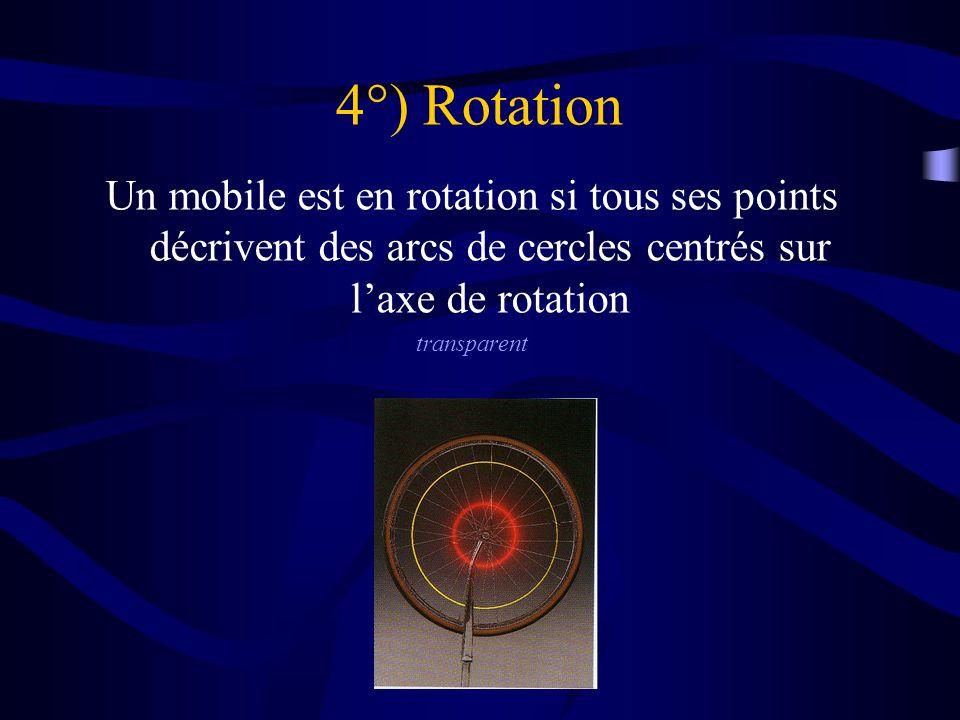 4°) Rotation Un mobile est en rotation si tous ses points décrivent des arcs de cercles centrés sur laxe de rotation transparent