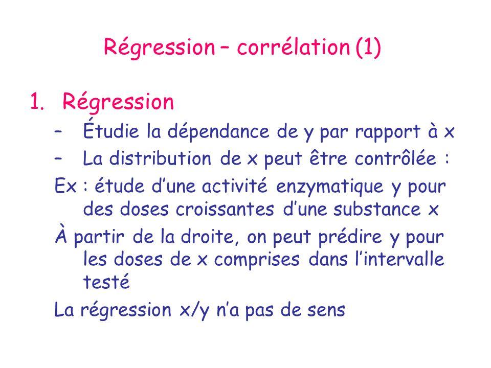 Régression – corrélation (1) 1.Régression –Étudie la dépendance de y par rapport à x –La distribution de x peut être contrôlée : Ex : étude dune activ