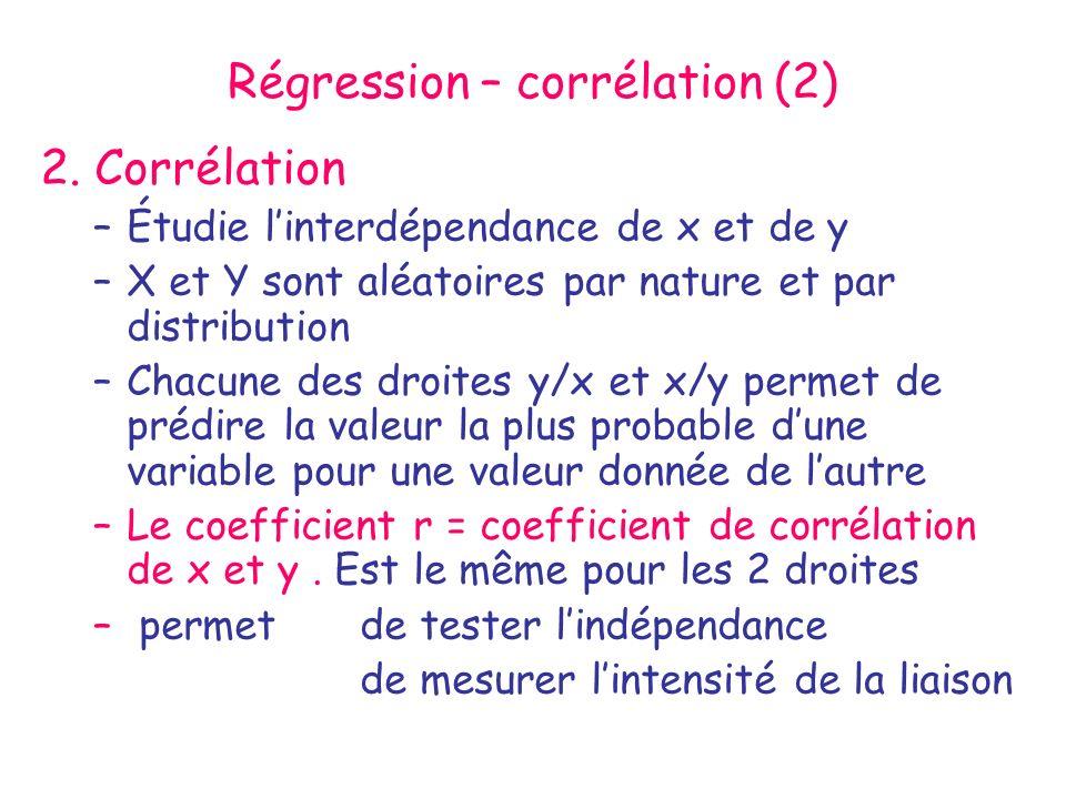 Régression – corrélation (2) 2. Corrélation –Étudie linterdépendance de x et de y –X et Y sont aléatoires par nature et par distribution –Chacune des