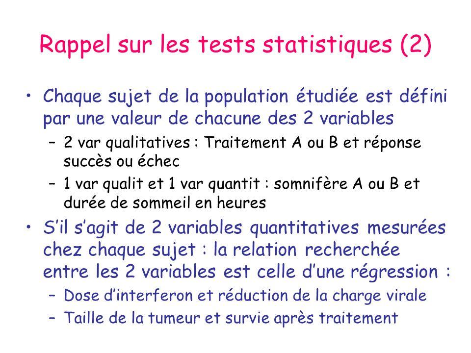 Rappel sur les tests statistiques (2) Chaque sujet de la population étudiée est défini par une valeur de chacune des 2 variables –2 var qualitatives :