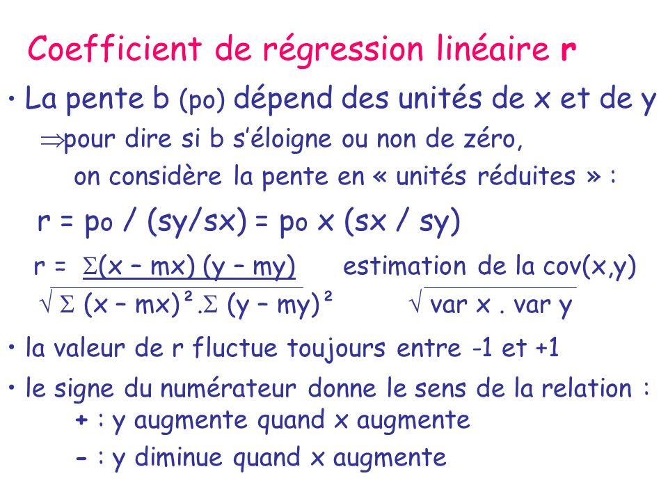 Sous H 0, fluctue autour de 0 - la droite D o donnant m y en fonction de x fluctue autour de lhorizontale - le coefficient r qui exprime la pente p o en coordonnées réduites fluctue autour de 0 La loi de probabilité précisant ces fluctuations est résumée par la table du coefficient de régression r qui donne pour (n-2) ddl lintervalle de fluctuation (-r,+r) pour un risque donné Si r sort de lintervalle, on rejette H 0 On peut aussi utiliser la table t après avoir calculé : r n-2 (1 – r 2 ) t =