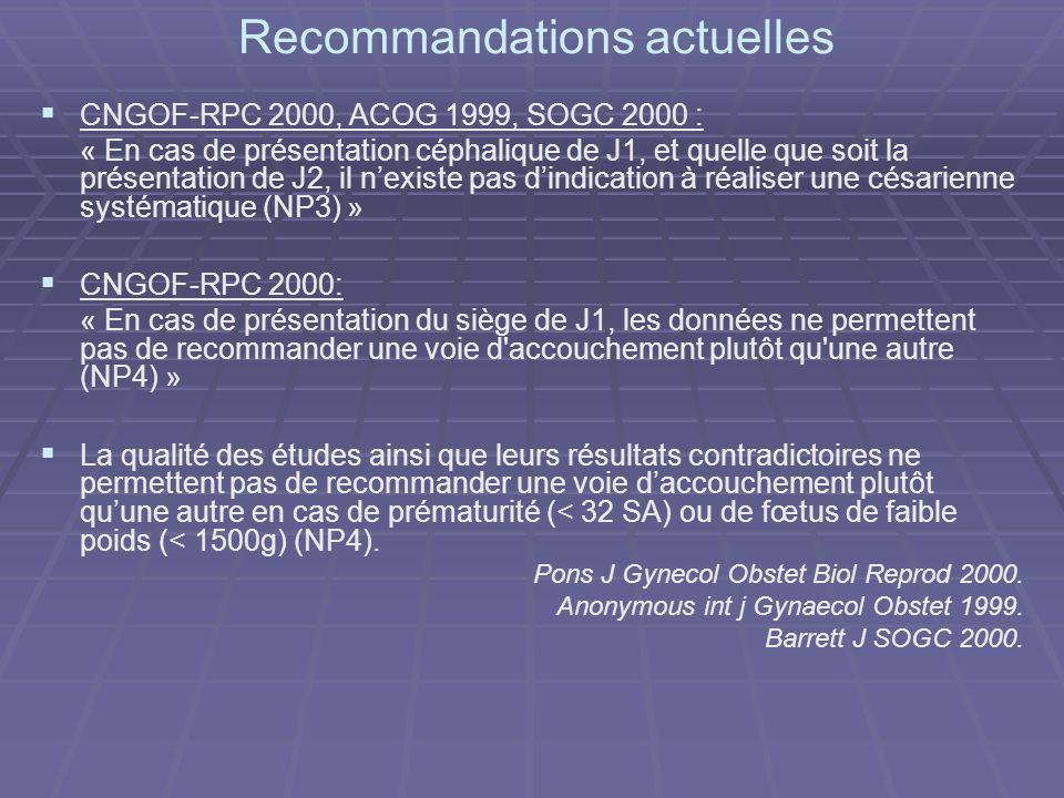 Recommandations actuelles CNGOF-RPC 2000, ACOG 1999, SOGC 2000 : « En cas de présentation céphalique de J1, et quelle que soit la présentation de J2,