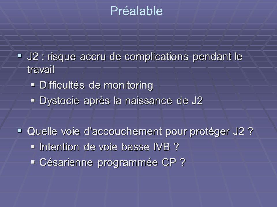 Recommandations actuelles CNGOF-RPC 2000, ACOG 1999, SOGC 2000 : « En cas de présentation céphalique de J1, et quelle que soit la présentation de J2, il nexiste pas dindication à réaliser une césarienne systématique (NP3) » CNGOF-RPC 2000: « En cas de présentation du siège de J1, les données ne permettent pas de recommander une voie d accouchement plutôt qu une autre (NP4) » La qualité des études ainsi que leurs résultats contradictoires ne permettent pas de recommander une voie daccouchement plutôt quune autre en cas de prématurité (< 32 SA) ou de fœtus de faible poids (< 1500g) (NP4).