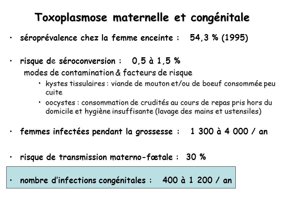 Toxoplasmose maternelle et congénitale séroprévalence chez la femme enceinte : 54,3 % (1995) risque de séroconversion : 0,5 à 1,5 % modes de contamina