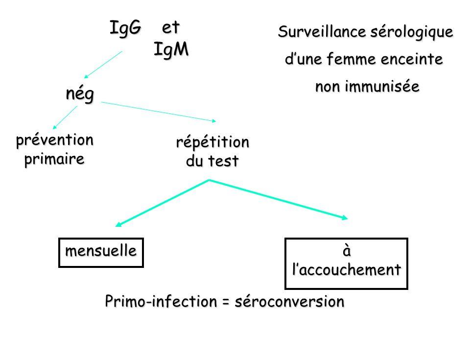 IgG nég dune femme enceinte Surveillance sérologique non immunisée prévention primaire répétition du test mensuelle à laccouchement Primo-infection =