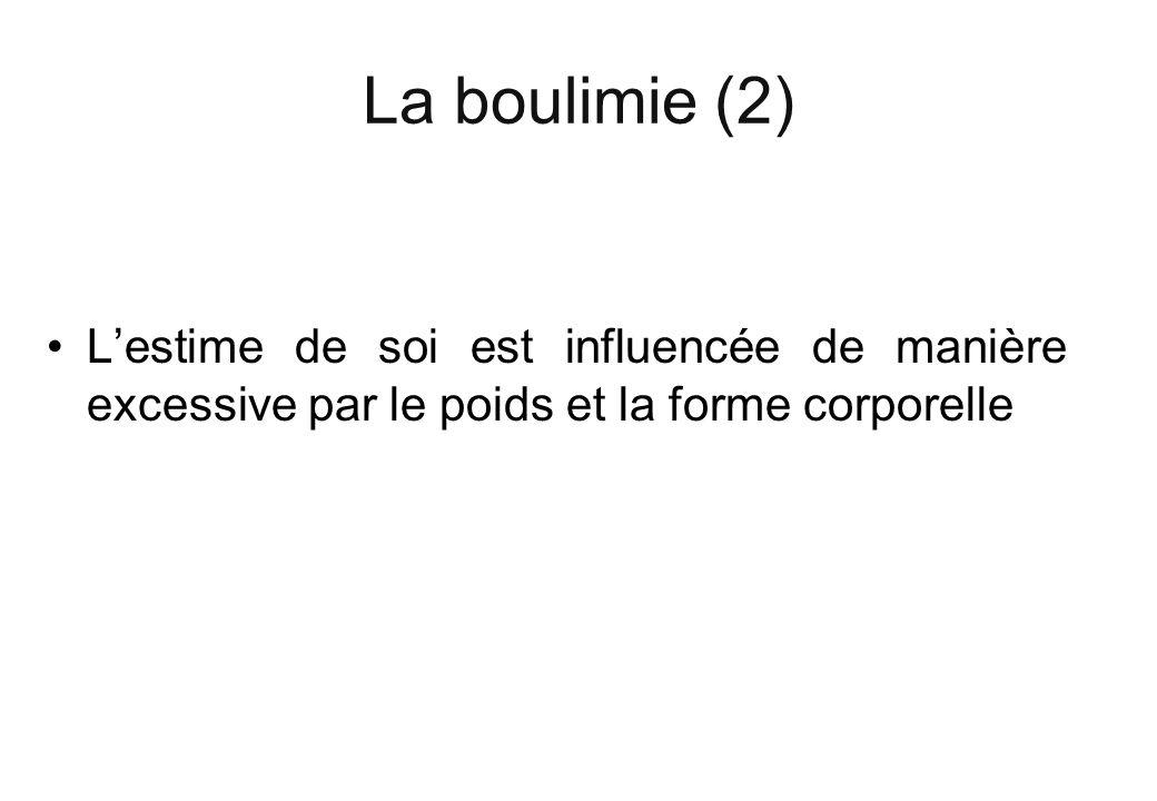 La boulimie (2) Lestime de soi est influencée de manière excessive par le poids et la forme corporelle