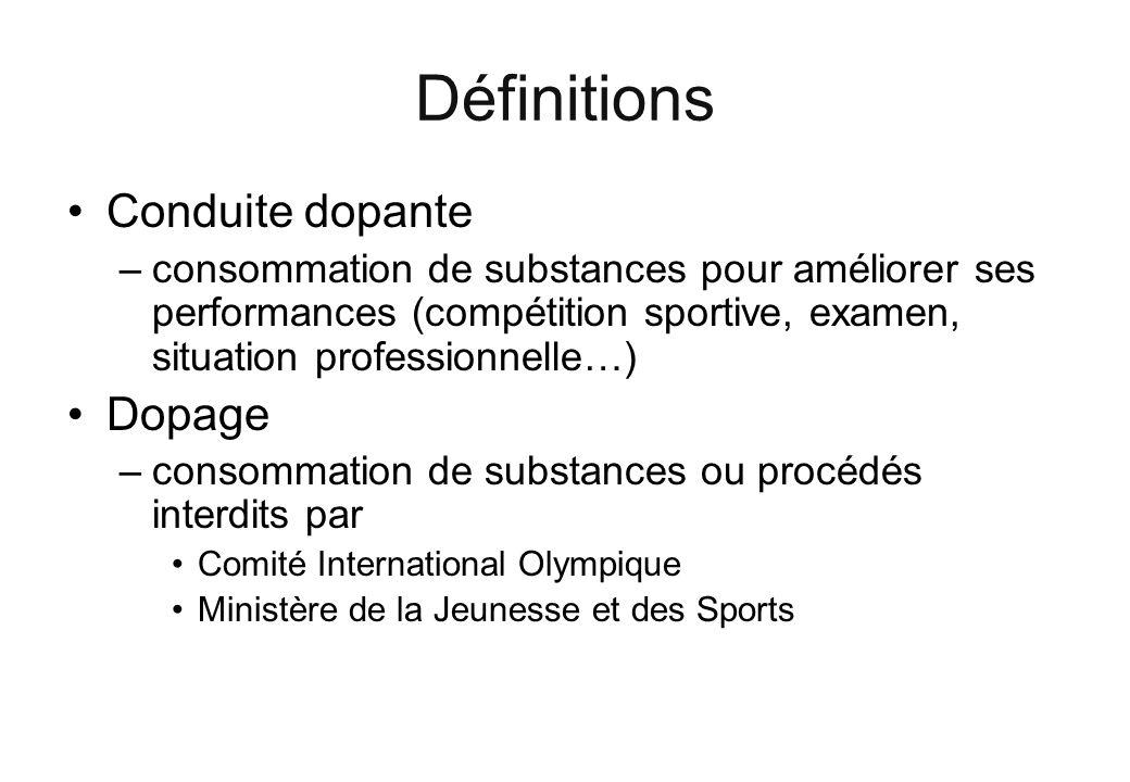 Définitions Conduite dopante –consommation de substances pour améliorer ses performances (compétition sportive, examen, situation professionnelle…) Do