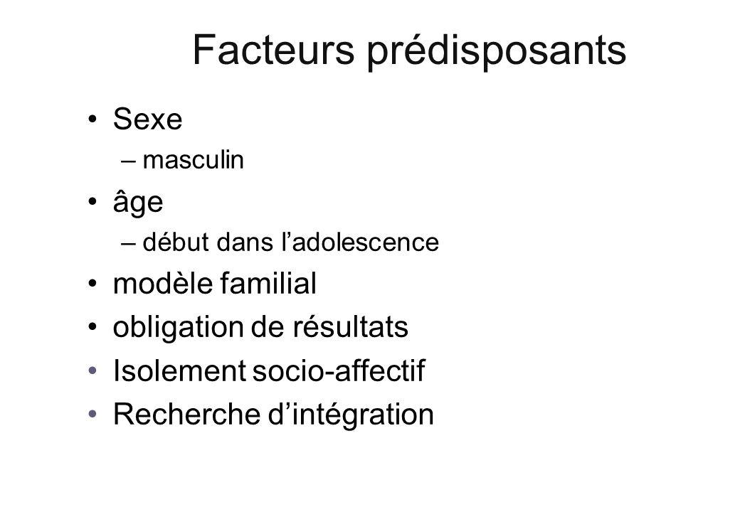 Facteurs prédisposants Sexe –masculin âge –début dans ladolescence modèle familial obligation de résultats Isolement socio-affectif Recherche dintégra