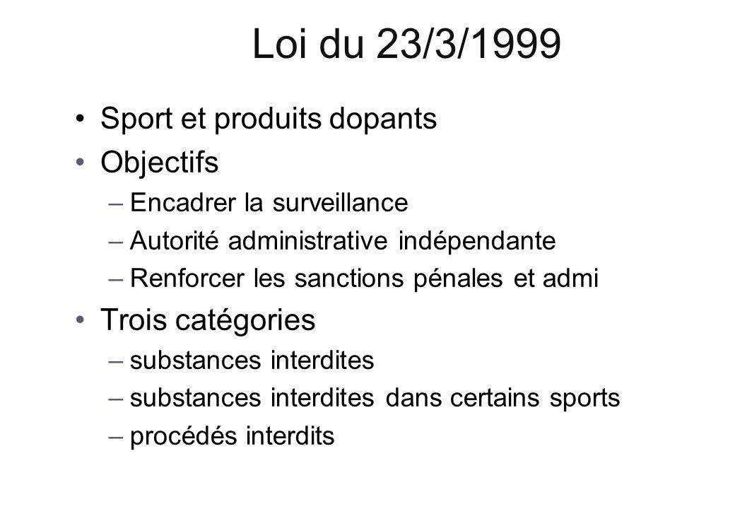 Loi du 23/3/1999 Sport et produits dopants Objectifs –Encadrer la surveillance –Autorité administrative indépendante –Renforcer les sanctions pénales