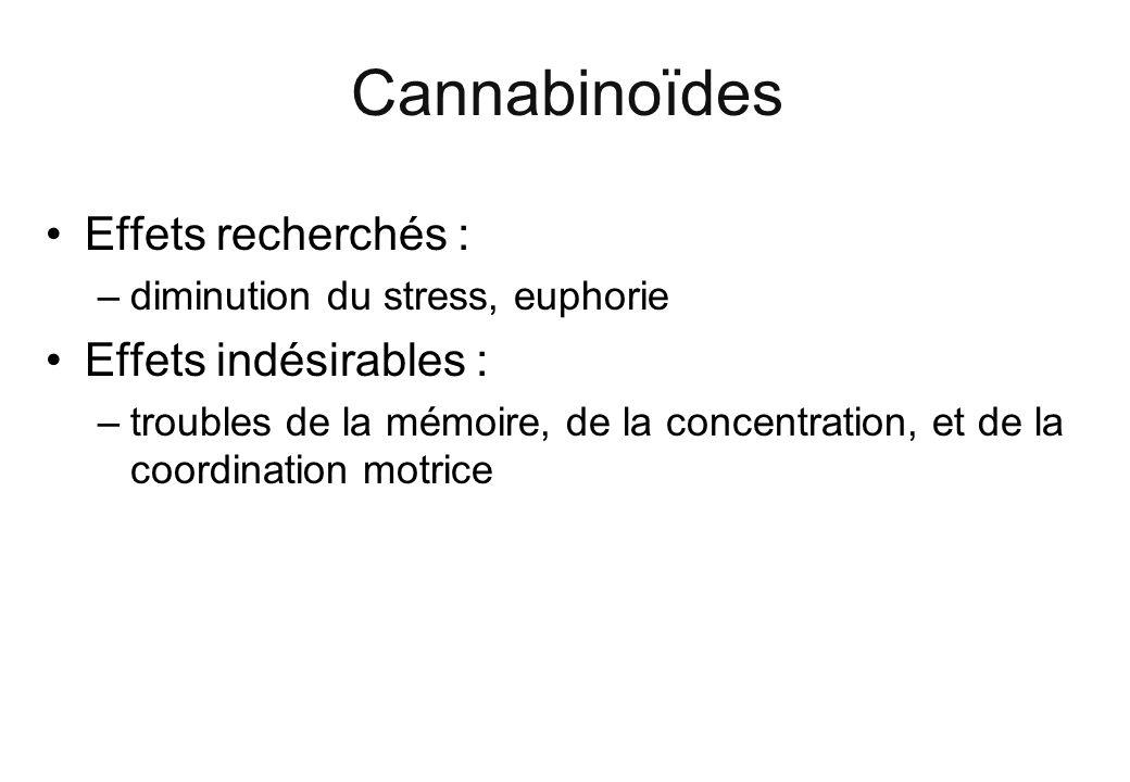 Cannabinoïdes Effets recherchés : –diminution du stress, euphorie Effets indésirables : –troubles de la mémoire, de la concentration, et de la coordin
