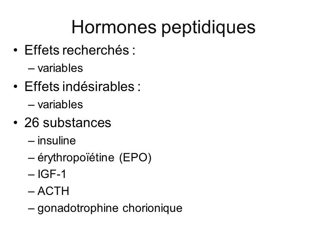 Hormones peptidiques Effets recherchés : –variables Effets indésirables : –variables 26 substances –insuline –érythropoïétine (EPO) –IGF-1 –ACTH –gona