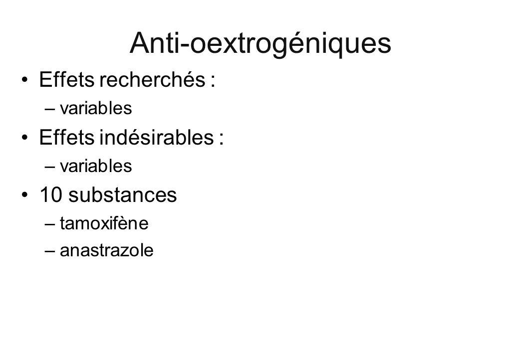 Anti-oextrogéniques Effets recherchés : –variables Effets indésirables : –variables 10 substances –tamoxifène –anastrazole