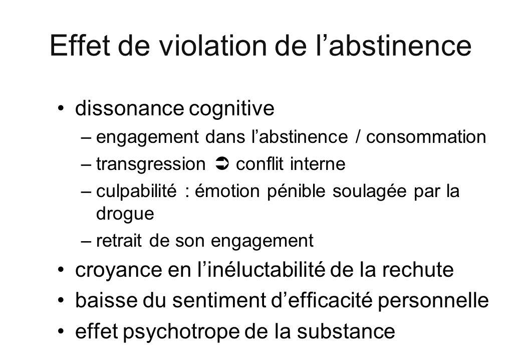 dissonance cognitive –engagement dans labstinence / consommation –transgression conflit interne –culpabilité : émotion pénible soulagée par la drogue