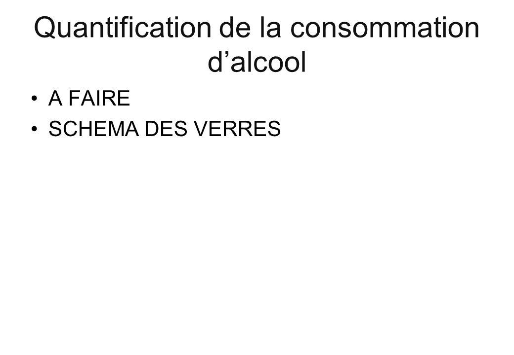 Quantification de la consommation dalcool A FAIRE SCHEMA DES VERRES