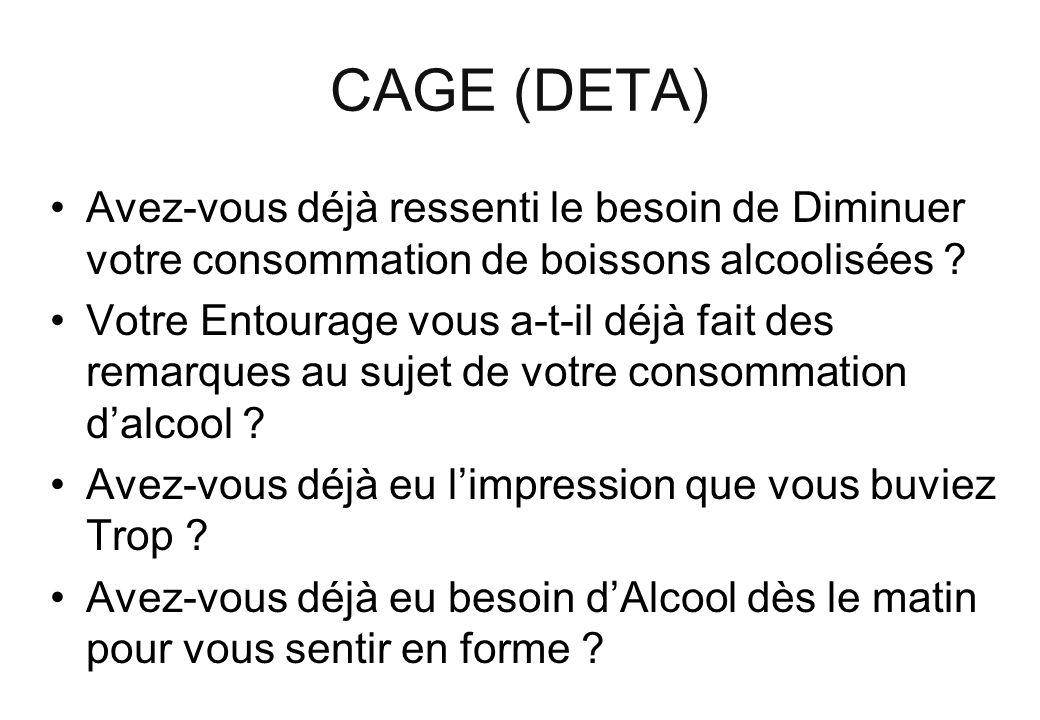 CAGE (DETA) Avez-vous déjà ressenti le besoin de Diminuer votre consommation de boissons alcoolisées ? Votre Entourage vous a-t-il déjà fait des remar