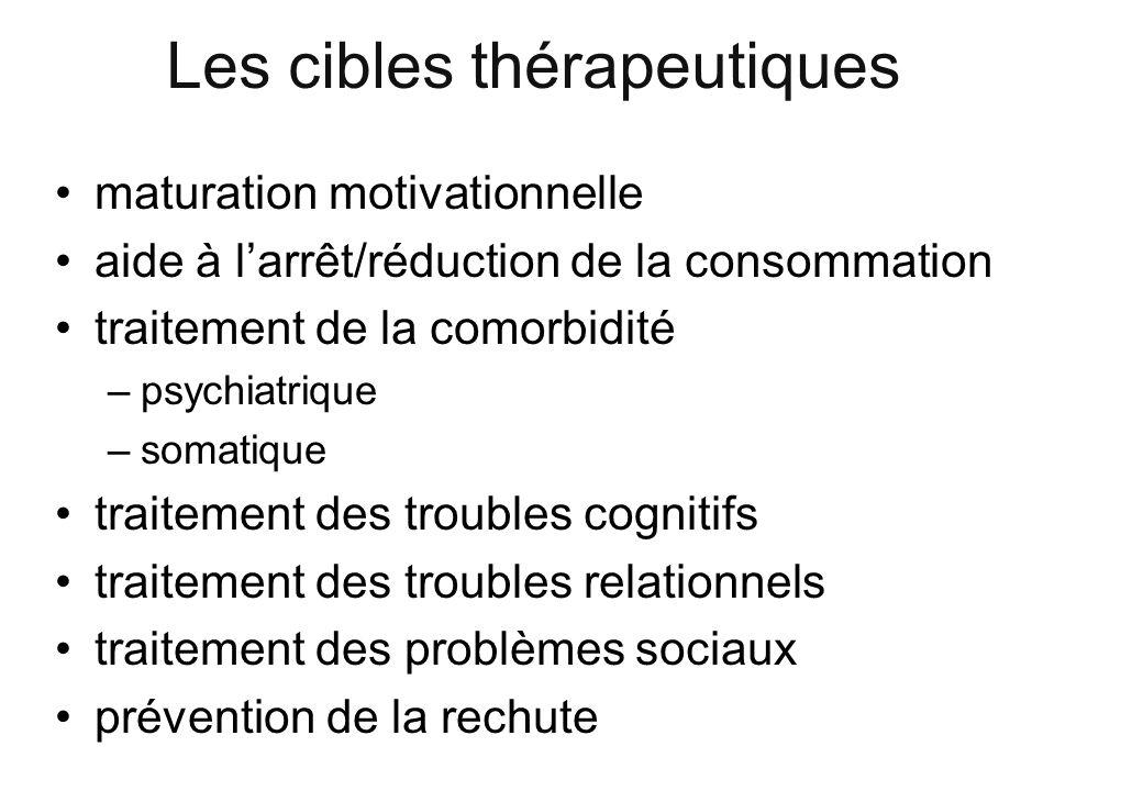 Les cibles thérapeutiques maturation motivationnelle aide à larrêt/réduction de la consommation traitement de la comorbidité –psychiatrique –somatique