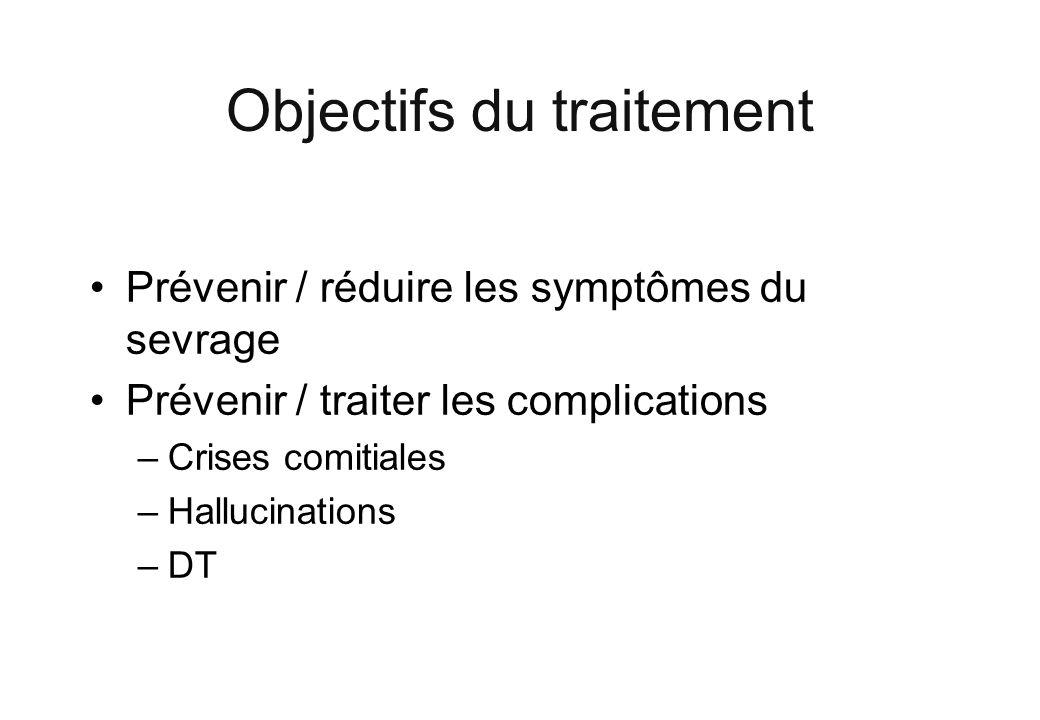 Objectifs du traitement Prévenir / réduire les symptômes du sevrage Prévenir / traiter les complications –Crises comitiales –Hallucinations –DT