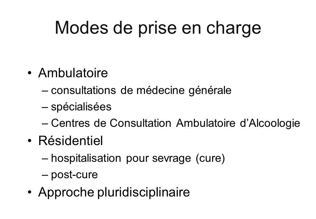 Modes de prise en charge Ambulatoire –consultations de médecine générale –spécialisées –Centres de Consultation Ambulatoire dAlcoologie Résidentiel –h