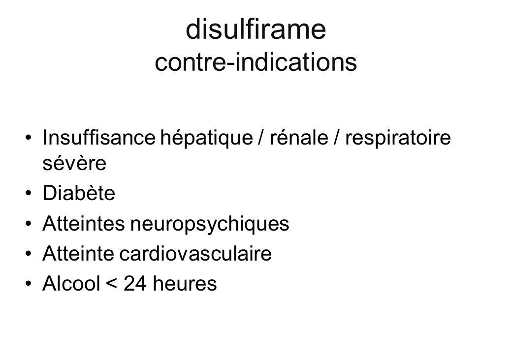 disulfirame contre-indications Insuffisance hépatique / rénale / respiratoire sévère Diabète Atteintes neuropsychiques Atteinte cardiovasculaire Alcoo