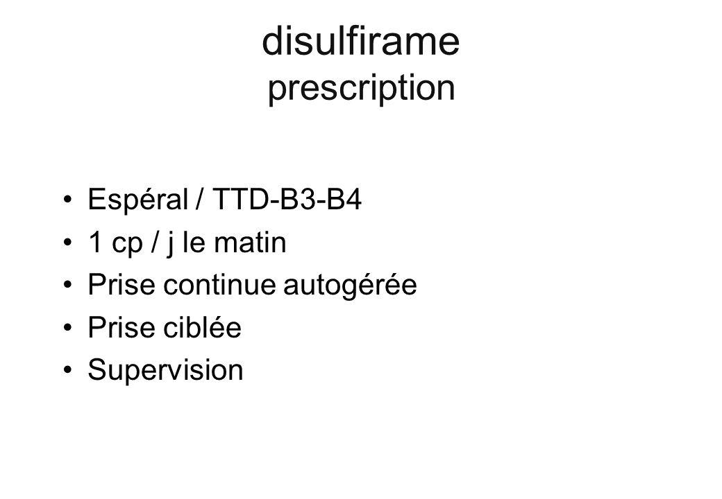 disulfirame prescription Espéral / TTD-B3-B4 1 cp / j le matin Prise continue autogérée Prise ciblée Supervision