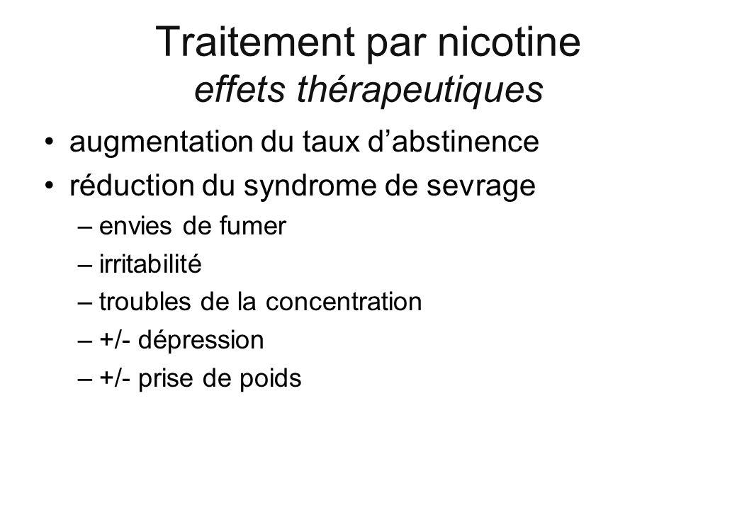 Traitement par nicotine effets thérapeutiques augmentation du taux dabstinence réduction du syndrome de sevrage –envies de fumer –irritabilité –troubl