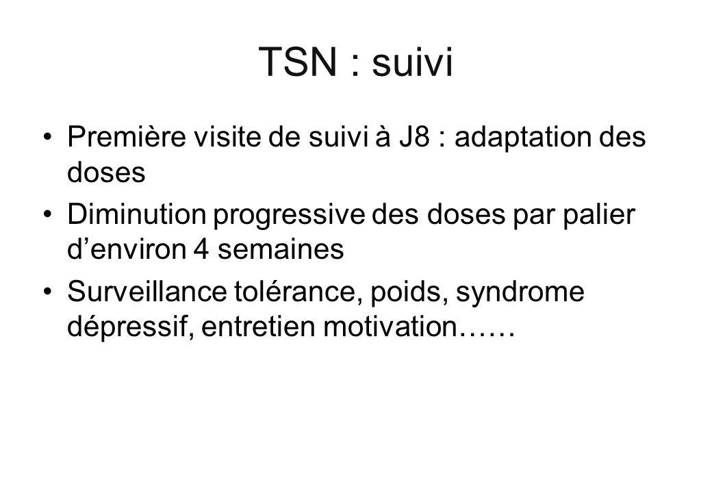 TSN : suivi Première visite de suivi à J8 : adaptation des doses Diminution progressive des doses par palier denviron 4 semaines Surveillance toléranc