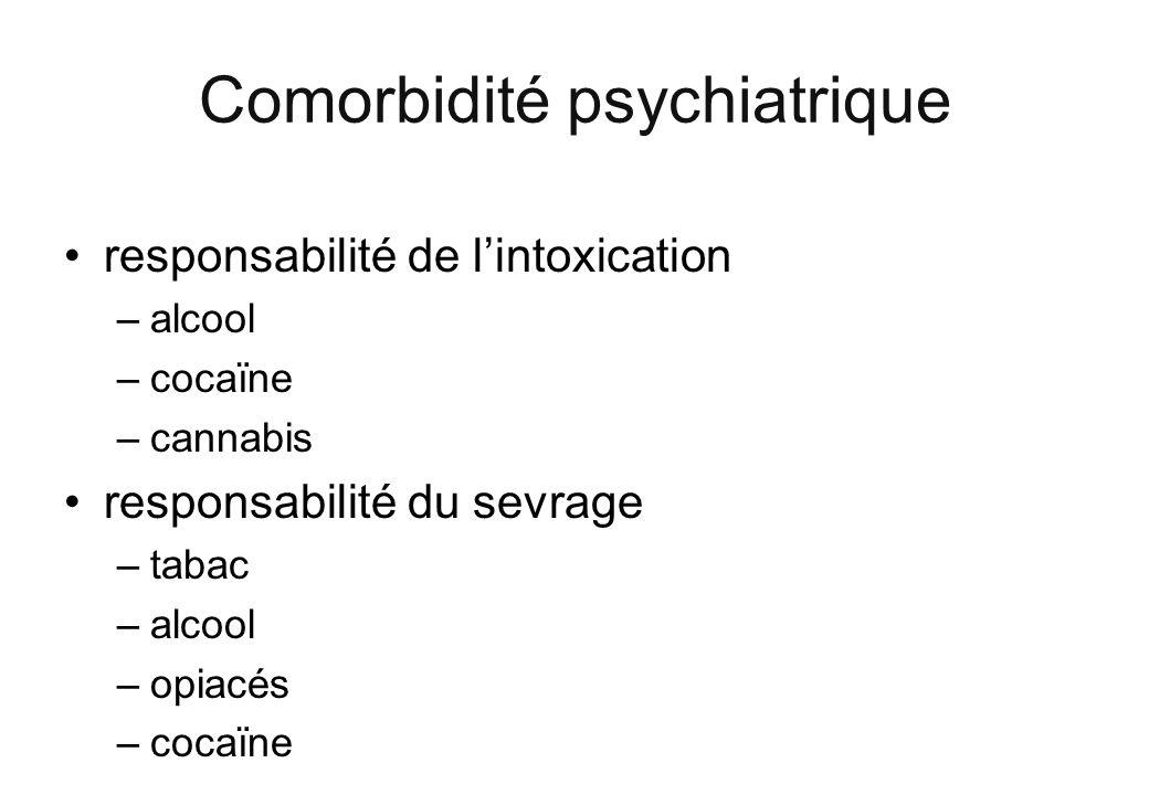 responsabilité de lintoxication –alcool –cocaïne –cannabis responsabilité du sevrage –tabac –alcool –opiacés –cocaïne