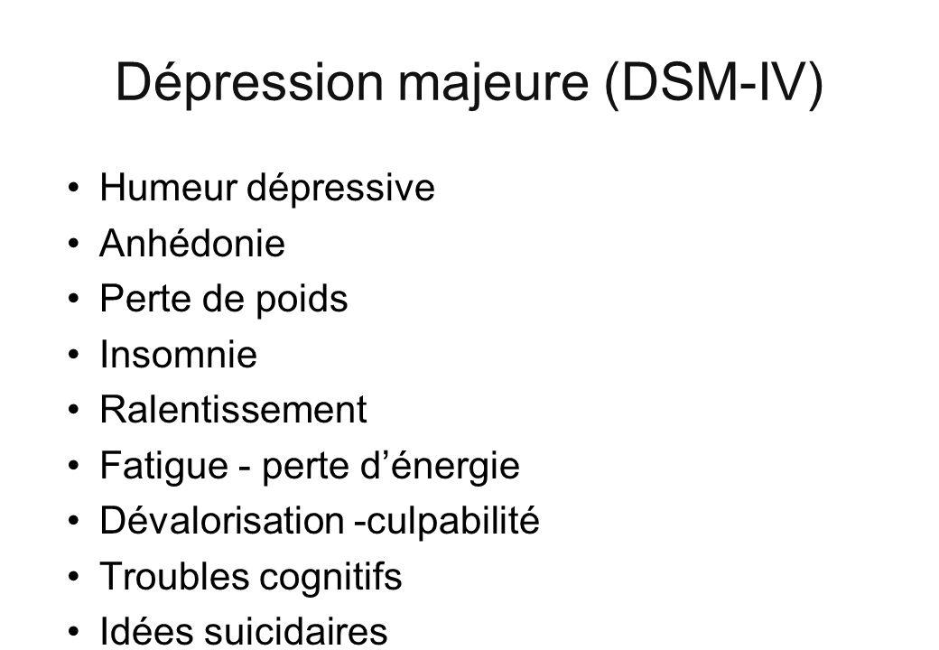 Dépression majeure (DSM-IV) Humeur dépressive Anhédonie Perte de poids Insomnie Ralentissement Fatigue - perte dénergie Dévalorisation -culpabilité Tr