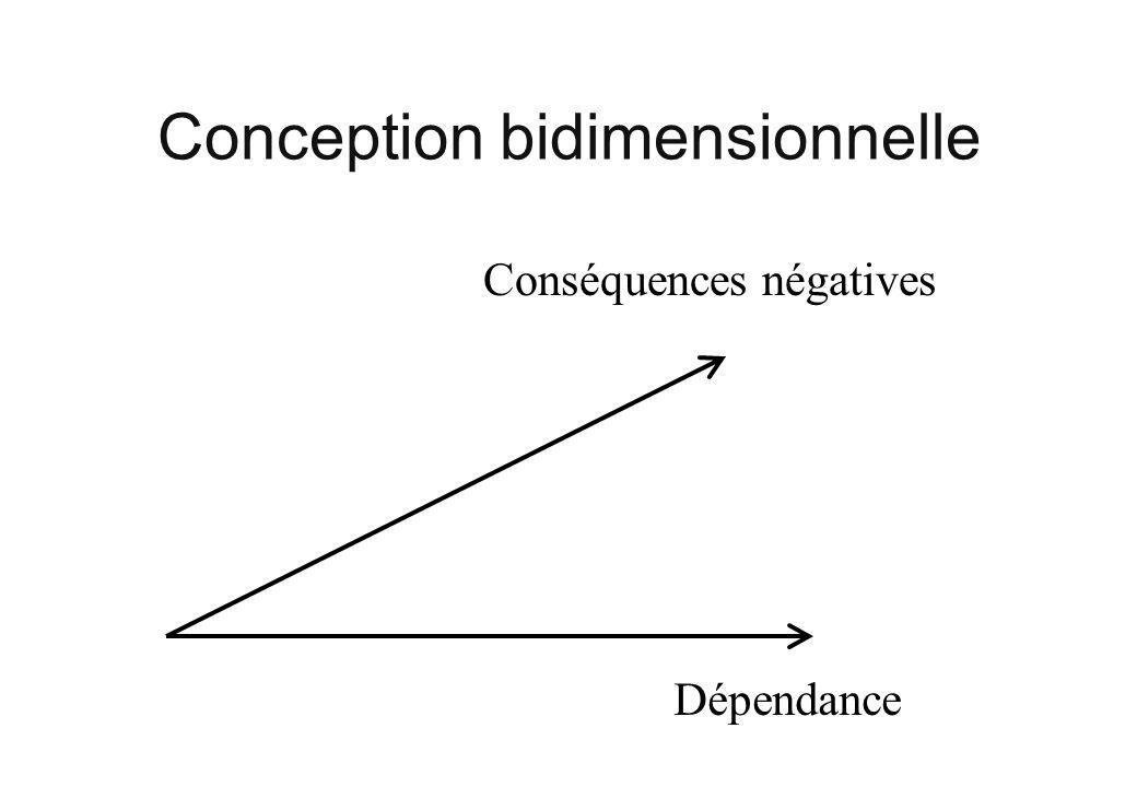 Conception bidimensionnelle Conséquences négatives Dépendance