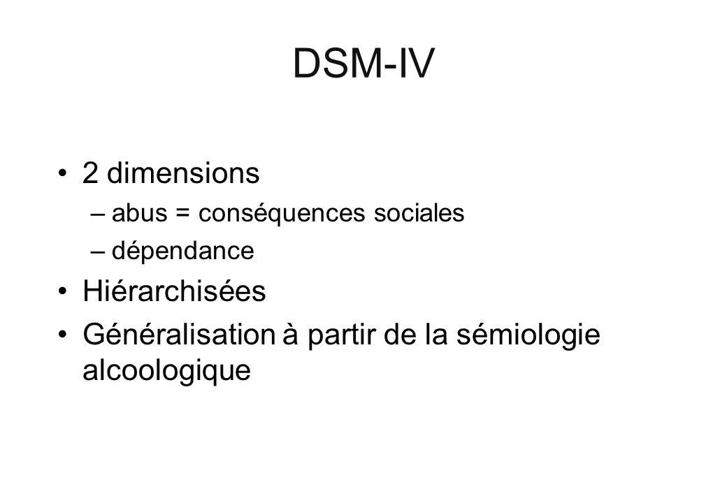 DSM-IV 2 dimensions –abus = conséquences sociales –dépendance Hiérarchisées Généralisation à partir de la sémiologie alcoologique