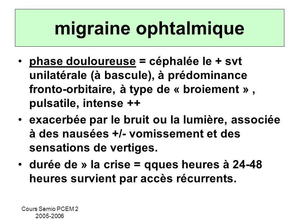 Cours Semio PCEM 2 2005-2006 migraine ophtalmique phase douloureuse = céphalée le + svt unilatérale (à bascule), à prédominance fronto-orbitaire, à ty