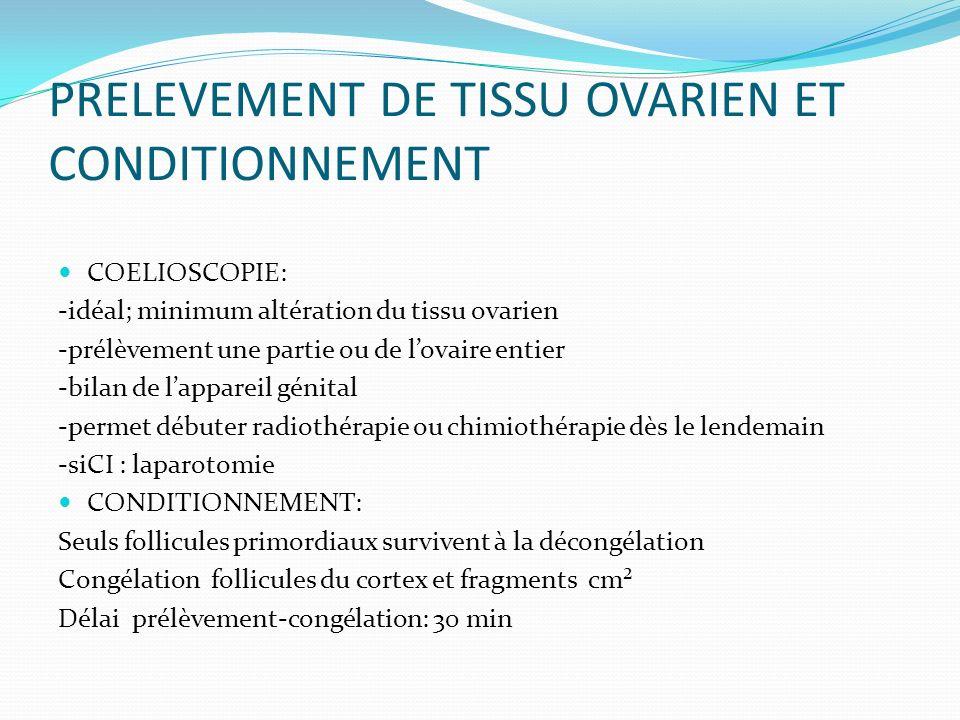 PRELEVEMENT DE TISSU OVARIEN ET CONDITIONNEMENT COELIOSCOPIE: -idéal; minimum altération du tissu ovarien -prélèvement une partie ou de lovaire entier -bilan de lappareil génital -permet débuter radiothérapie ou chimiothérapie dès le lendemain -siCI : laparotomie CONDITIONNEMENT: Seuls follicules primordiaux survivent à la décongélation Congélation follicules du cortex et fragments cm² Délai prélèvement-congélation: 30 min