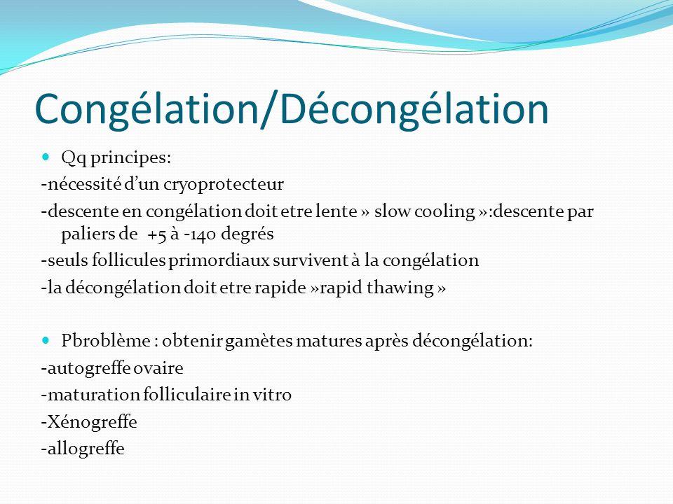 Congélation/Décongélation Qq principes: -nécessité dun cryoprotecteur -descente en congélation doit etre lente » slow cooling »:descente par paliers de +5 à -140 degrés -seuls follicules primordiaux survivent à la congélation -la décongélation doit etre rapide »rapid thawing » Pbroblème : obtenir gamètes matures après décongélation: -autogreffe ovaire -maturation folliculaire in vitro -Xénogreffe -allogreffe