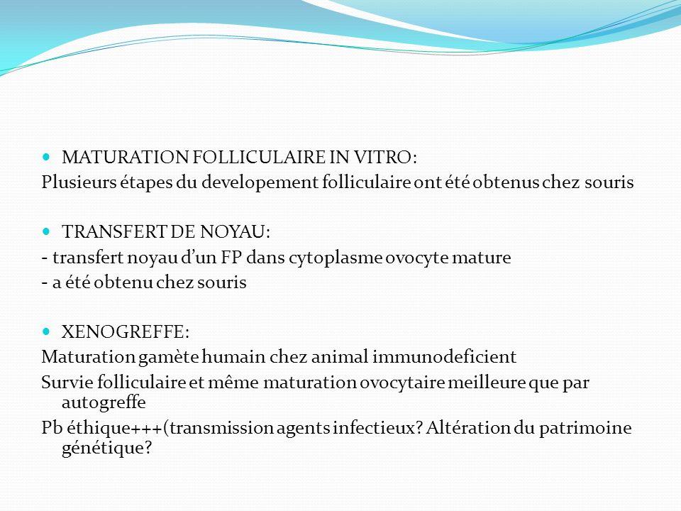 MATURATION FOLLICULAIRE IN VITRO: Plusieurs étapes du developement folliculaire ont été obtenus chez souris TRANSFERT DE NOYAU: - transfert noyau dun FP dans cytoplasme ovocyte mature - a été obtenu chez souris XENOGREFFE: Maturation gamète humain chez animal immunodeficient Survie folliculaire et même maturation ovocytaire meilleure que par autogreffe Pb éthique+++(transmission agents infectieux.