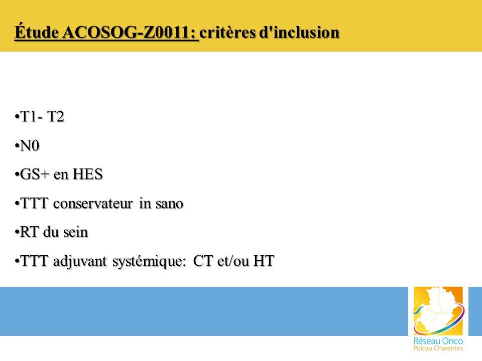 Étude ACOSOG-Z0011: critères d'inclusion T1- T2T1- T2 N0N0 GS+ en HESGS+ en HES TTT conservateur in sanoTTT conservateur in sano RT du seinRT du sein