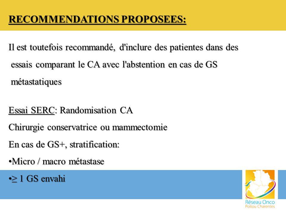 RECOMMENDATIONS PROPOSEES: Il est toutefois recommandé, d'inclure des patientes dans des essais comparant le CA avec l'abstention en cas de GS essais