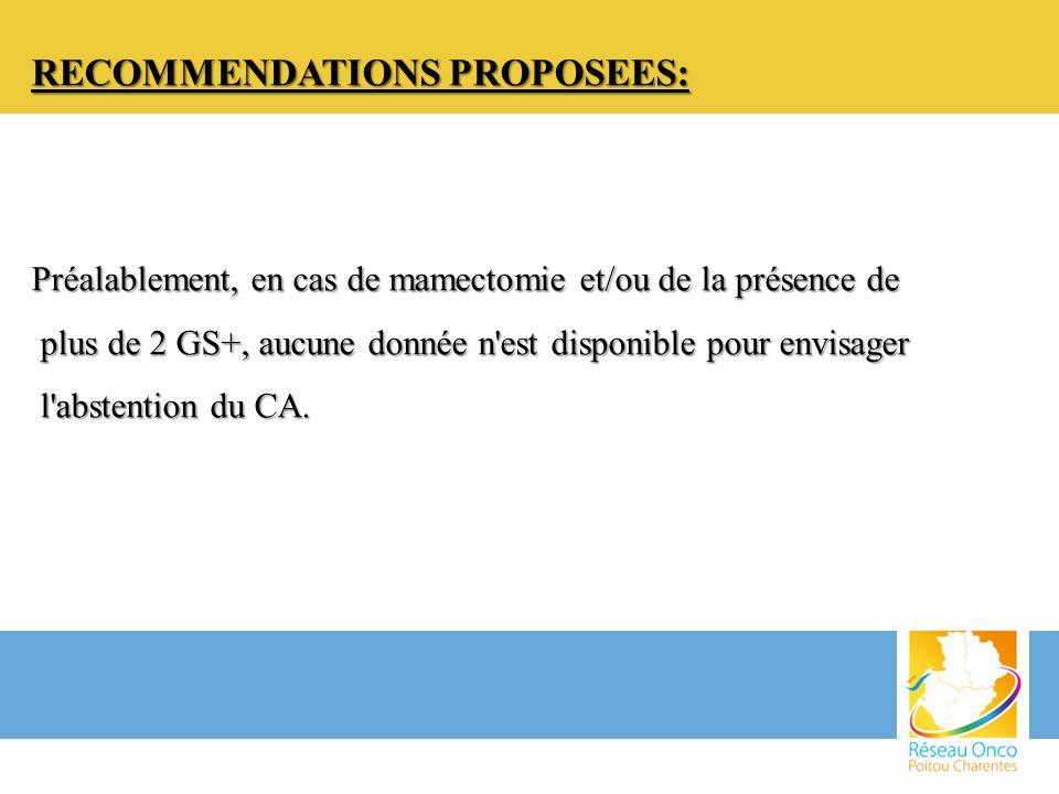 RECOMMENDATIONS PROPOSEES: Préalablement, en cas de mamectomie et/ou de la présence de plus de 2 GS+, aucune donnée n'est disponible pour envisager pl
