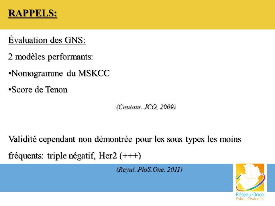 RAPPELS: Évaluation des GNS: 2 modèles performants: Nomogramme du MSKCCNomogramme du MSKCC Score de TenonScore de Tenon (Coutant. JCO, 2009) (Coutant.