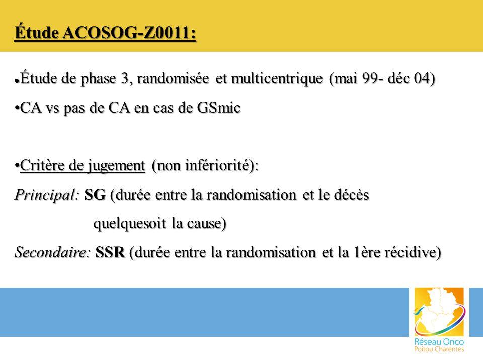 Étude ACOSOG-Z0011: Étude de phase 3, randomisée et multicentrique (mai 99- déc 04) Étude de phase 3, randomisée et multicentrique (mai 99- déc 04) CA