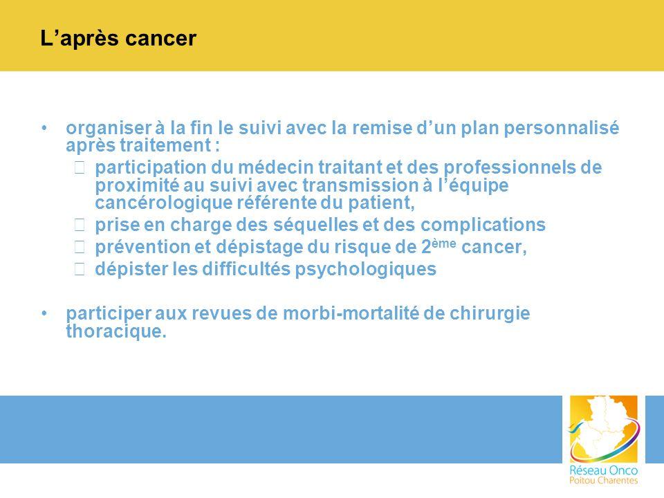 Laprès cancer organiser à la fin le suivi avec la remise dun plan personnalisé après traitement : –participation du médecin traitant et des profession