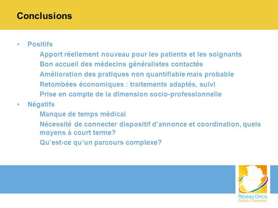 Conclusions Positifs –Apport réellement nouveau pour les patients et les soignants –Bon accueil des médecins généralistes contactés –Amélioration des
