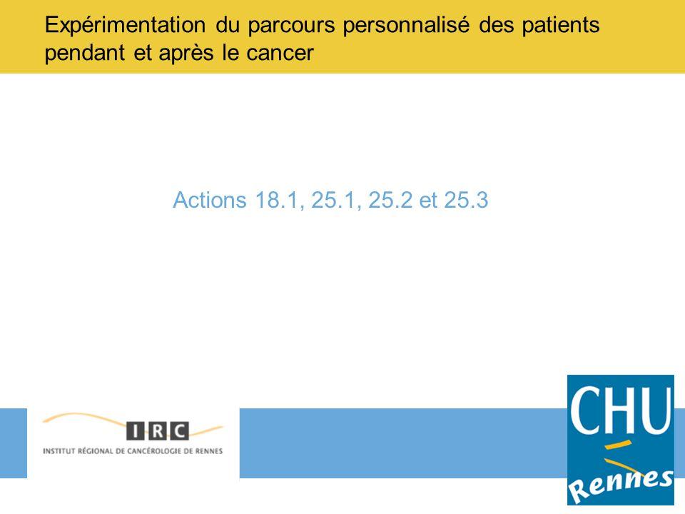 Expérimentation du parcours personnalisé des patients pendant et après le cancer Actions 18.1, 25.1, 25.2 et 25.3