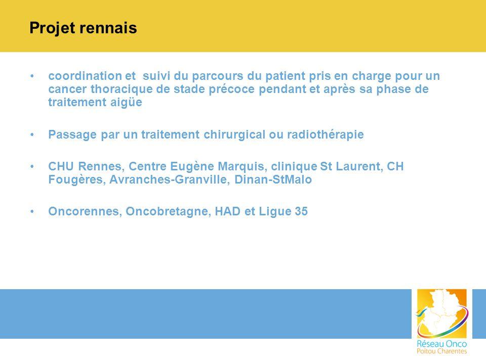 Projet rennais coordination et suivi du parcours du patient pris en charge pour un cancer thoracique de stade précoce pendant et après sa phase de tra