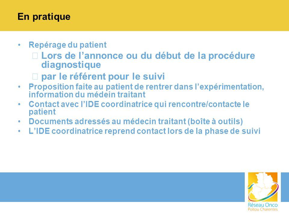 En pratique Repérage du patient –Lors de lannonce ou du début de la procédure diagnostique –par le référent pour le suivi Proposition faite au patient
